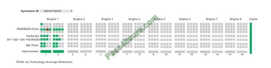 Examrap E20-807 exam questions-q1