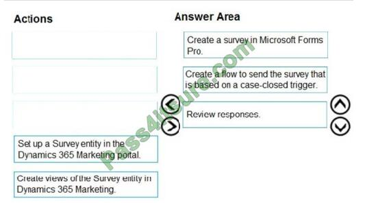 examrap mb-901 exam questions-q12-2