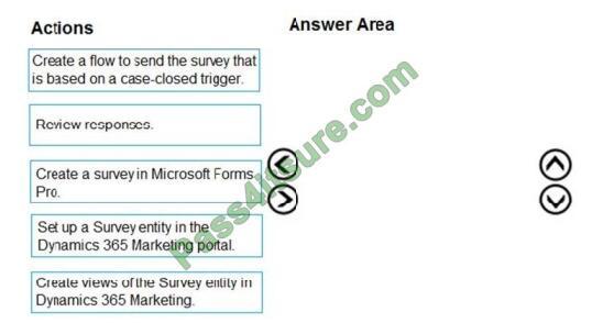 examrap mb-901 exam questions-q12