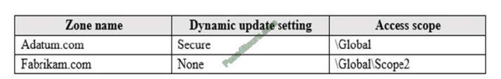 70-741 exam questions-q8